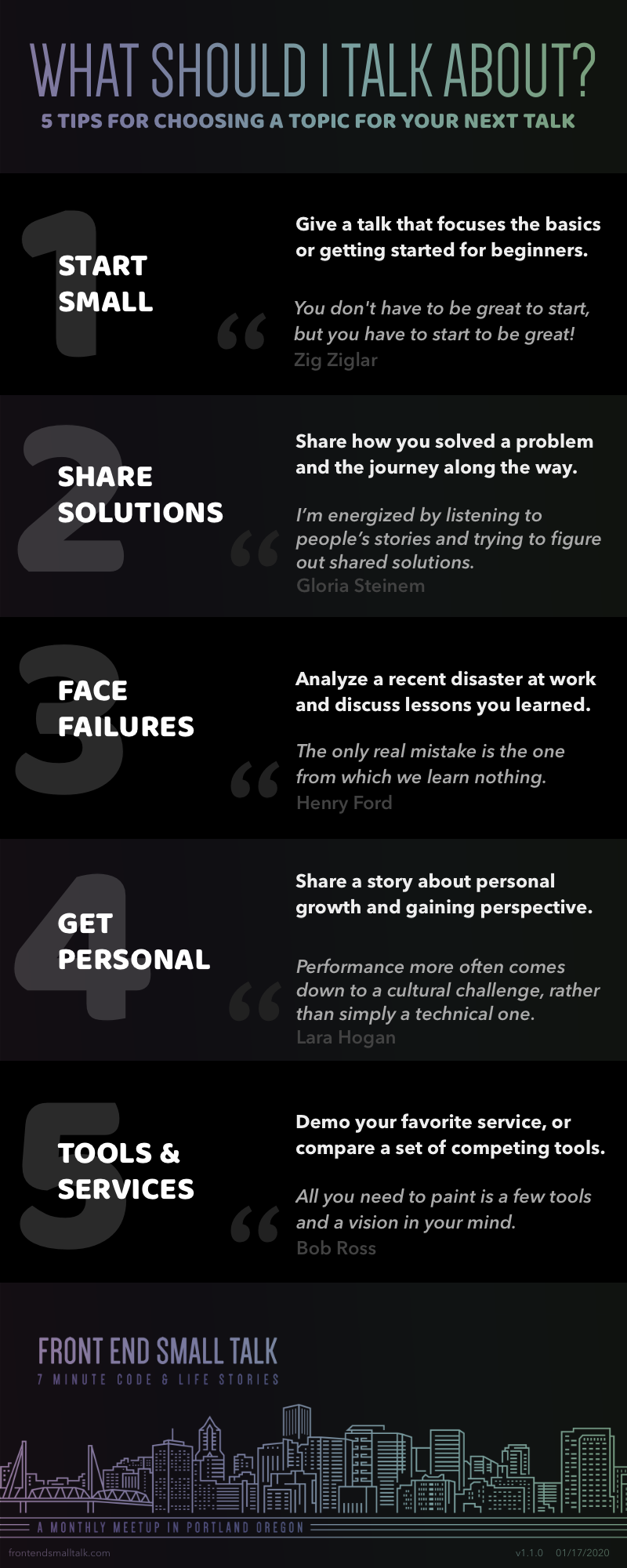 Infographic - What should I talk about? - 5 tips for choosing a topic for your next talk